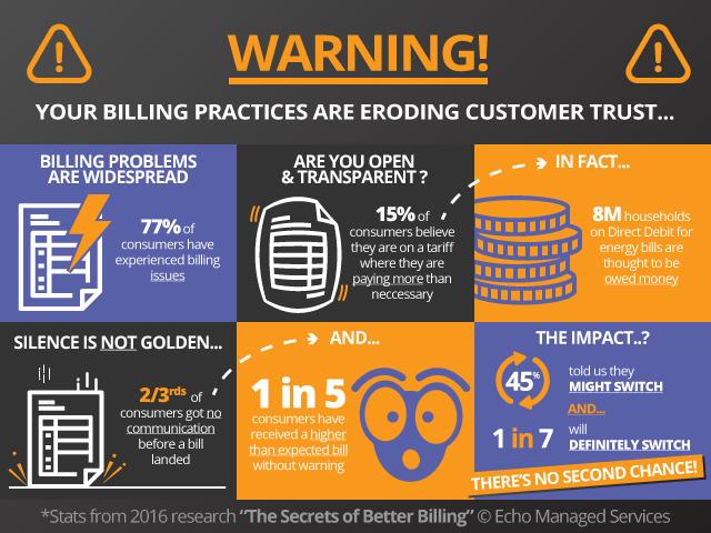 Billing Customer Trust