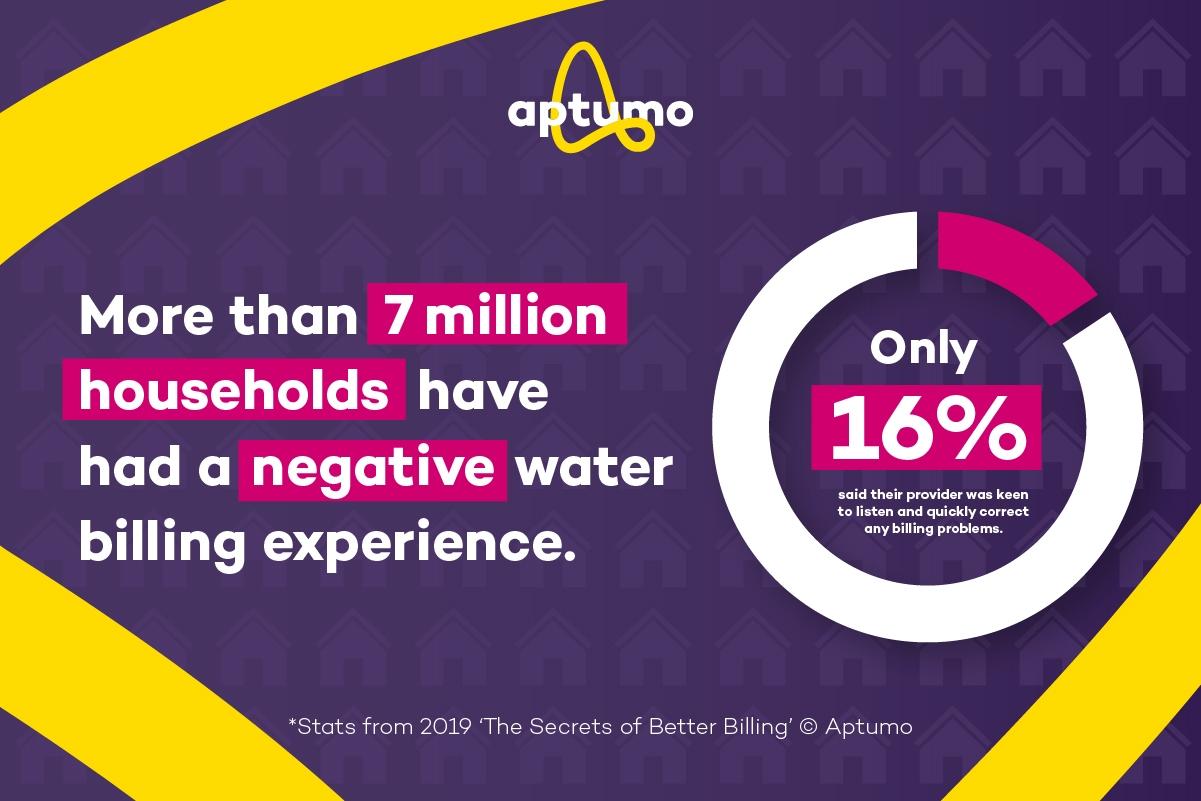 Negative Water Billing Experiences Website