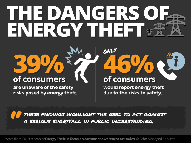 The Dangers Of Energy Theft